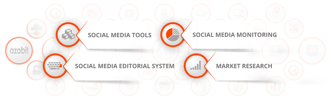 social-media-monitoring-editorial-sytem-tools-market-research-azobit